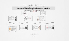 Desarrollo del capitalismo en México