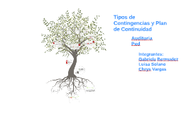 Copy of Tipos de Contingencias y Plan de Continuidad