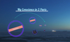 3 Fold Path of Conscience