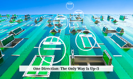 One Direction: The Only Way Is Up<3
