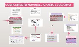 COMPLEMENTO NOMINAL / APOSTO / VOCATIVO