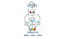 Relacion, Normas ISO 9000 - 9001 - 9004