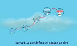 Tema 3: La atmósfera un oceáno de aire
