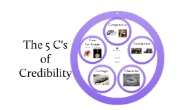 5 C's of Credibility with video and color