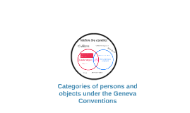 Categories of persons and objects under the Geneva Conventio