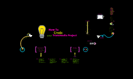 How to Create Your Transmedia Project (long version)