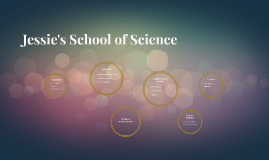 Jessie's School of Science