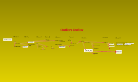 outliers chapter thesis From this chapter we can take many lessons, but two are important the first one is if you have a problem don't sugarcoat it, confidently tell someone who can help.