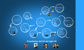 presidentes del fin del siglo XX
