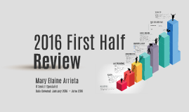 Copy of 2016 1H Report