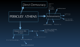 Pericles' Athens