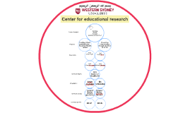 Center for educational research