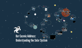 Our Cosmic Address:  Space Exploration