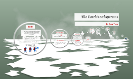 Copy of The Earth's Subsystems