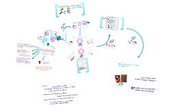 Comunicación y MK Online para pymes