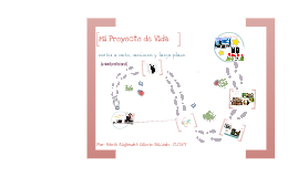 Copy of Proyecto de vida- Maria Alejandra Osorio S.