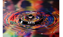 The ripple effect of the arts - with funding diagram