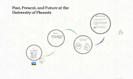 Past, Present, and Future at the University of Phoenix