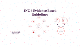 Copy of 2014 JNC 8 Evidence Based Hypertension Guidelines