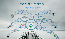 Copy of The Journey to Prosperity