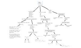 Flow Chart: