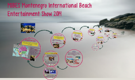 MIBES Montenegro International Beach Entertainment Show 2014