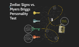 Zodiac Signs vs. Myers Briggs Personality Test