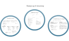 Fysik - Energi og el-forsyning disposition