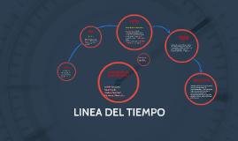 Copy of HISTORIA DE LAS BASES DE DATOS