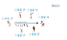 Copy of Hoogbegaafdheid in je klas