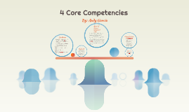 4 Core Competencies