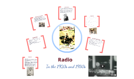 Radio in The 1920s/1930s