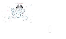 Copy of COMUNICACIÓN ORGANIZACIONAL Y  VIDEO COMUNICACIÓN  ORAL EFICAZ