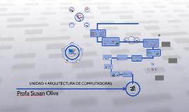 UNIDAD 4 ARQUITECTURA DE COMPUTADORAS