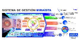 SISTEMA DE GESTIÓN MIRAÍSTA VERSIÓN 26