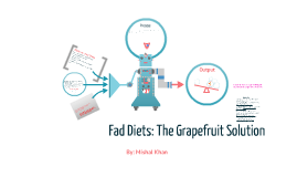 Fad Diets: The Grapefruit Solution