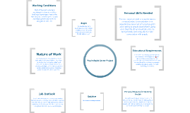 Copy of psychology career project