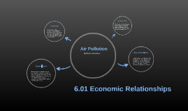 6.01 Economic Relationships