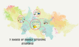Copy of 7 Habits of Highly effective students