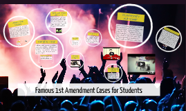 Copy of Famous 1st Amendment Cases for Students