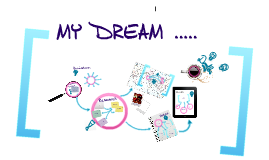 sang bin's prezi I- MY DREAM