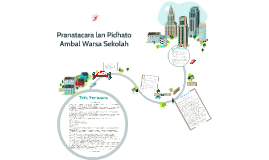 Copy of Pranatacara lan Pidhato Ambal Warsa Sekolah