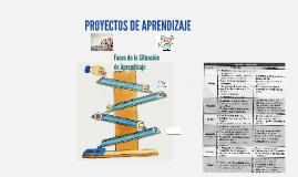Copy of MÉTODO DE PROYECTOS