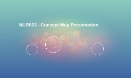 NUR823 - Concept Map Presentation