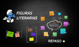 Copy of Repaso: Figuras Literarias