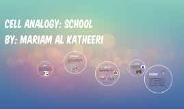 Copy of Cell Analogy: School