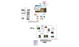 Copy of Eines i projectes col.laboratius