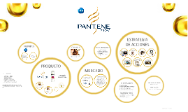 Presentación de Pantene