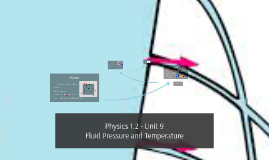 Physics 1.2 - Unit 9 - Fluid Pressure and Temp