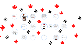 Nazi Party compared to the RCMP